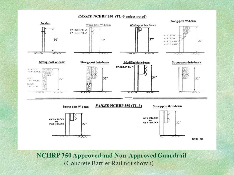 NCHRP 350 Approved and Non-Approved Guardrail