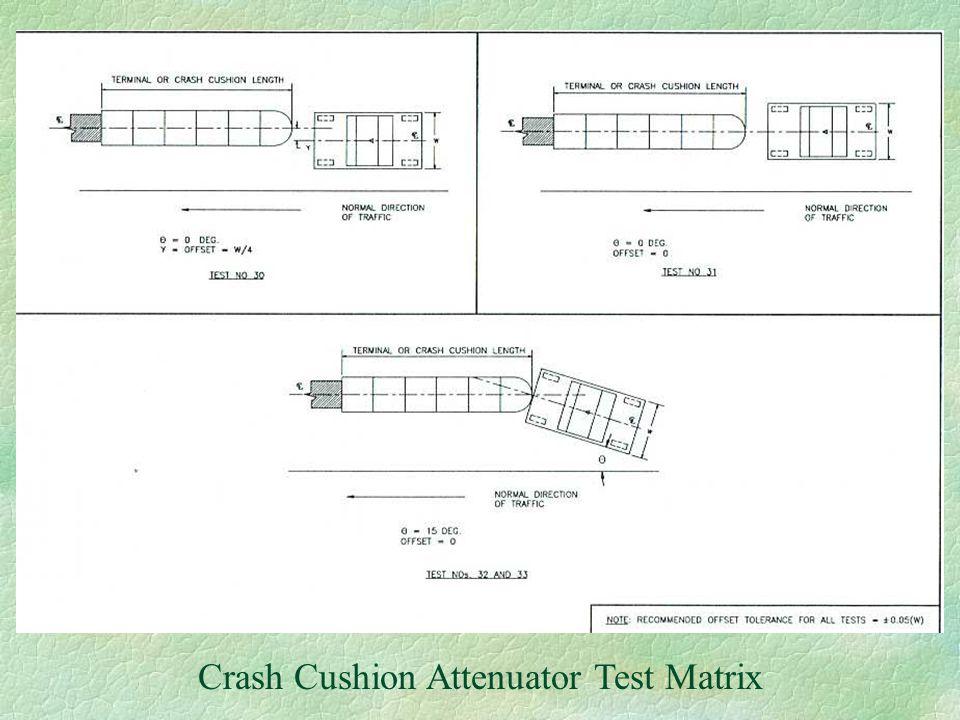Crash Cushion Attenuator Test Matrix