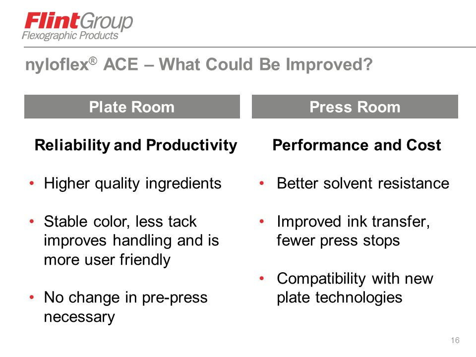 nyloflex® ACE – What Could Be Improved