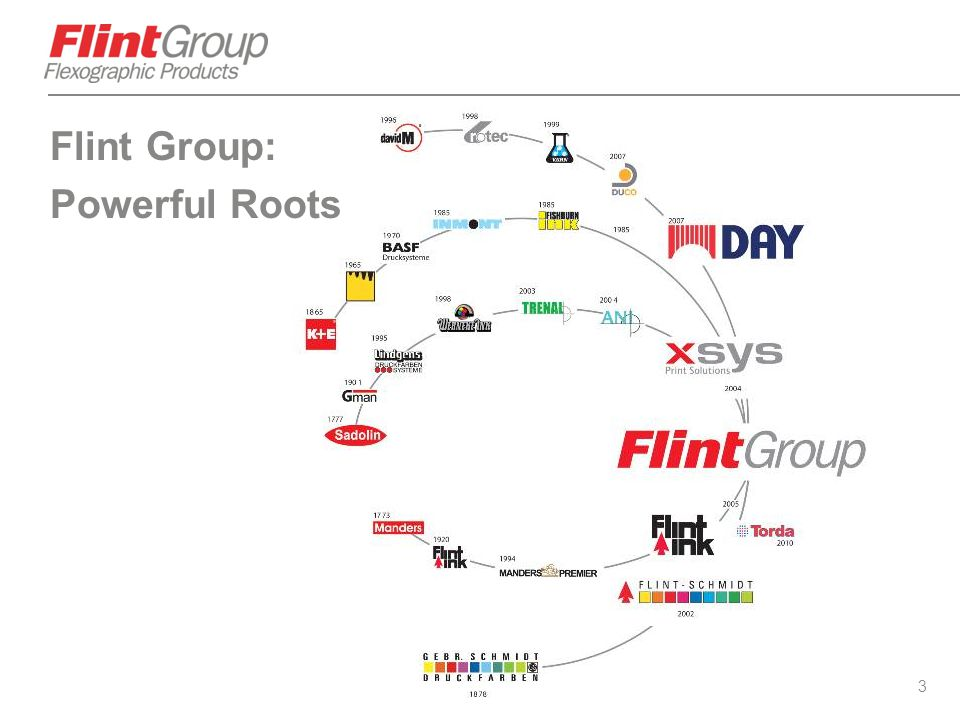 Flint Group: Powerful Roots