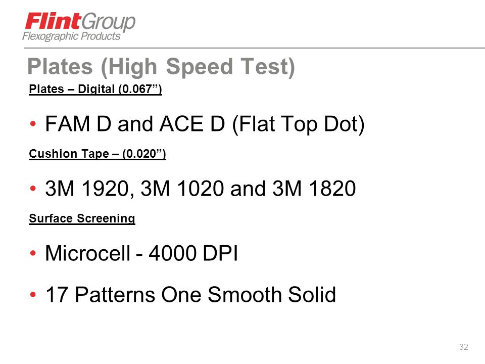 Plates (High Speed Test)