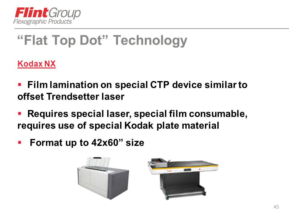 Flat Top Dot Technology