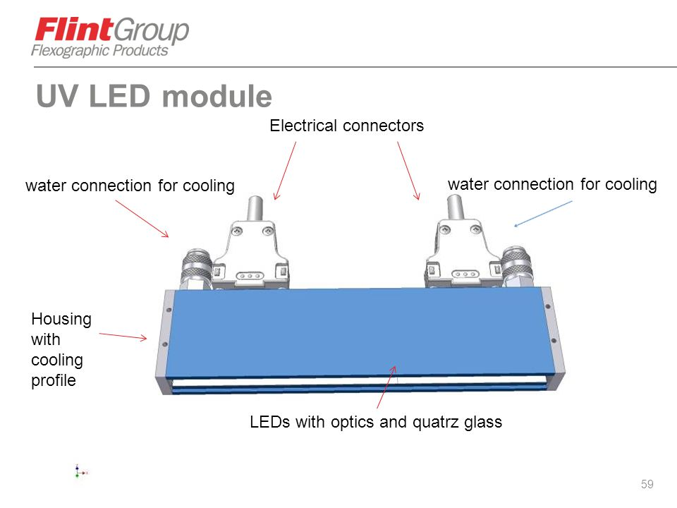 UV LED module Electrical connectors water connection for cooling
