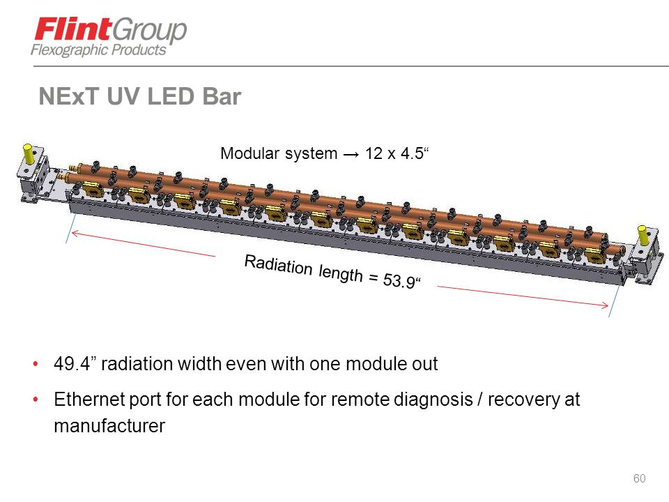 NExT UV LED Bar 49.4 radiation width even with one module out