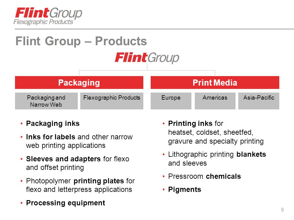 Flint Group – Products Packaging Print Media Packaging inks