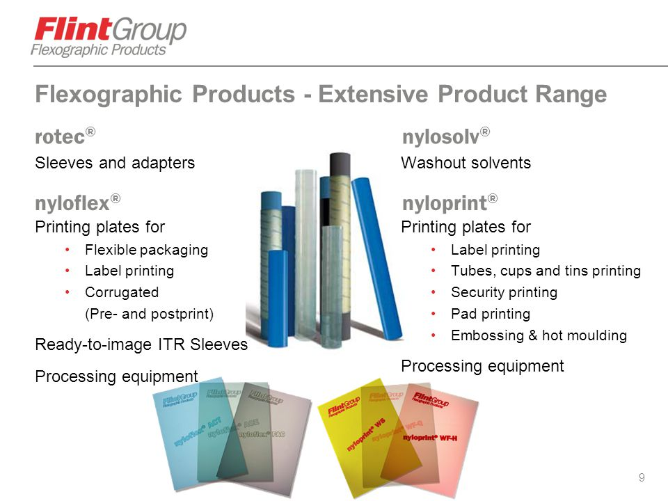 Flexographic Products - Extensive Product Range