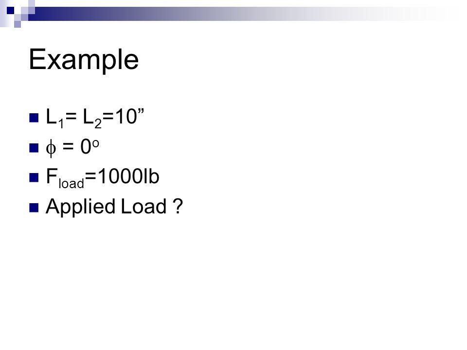 Example L1= L2=10  = 0o Fload=1000lb Applied Load