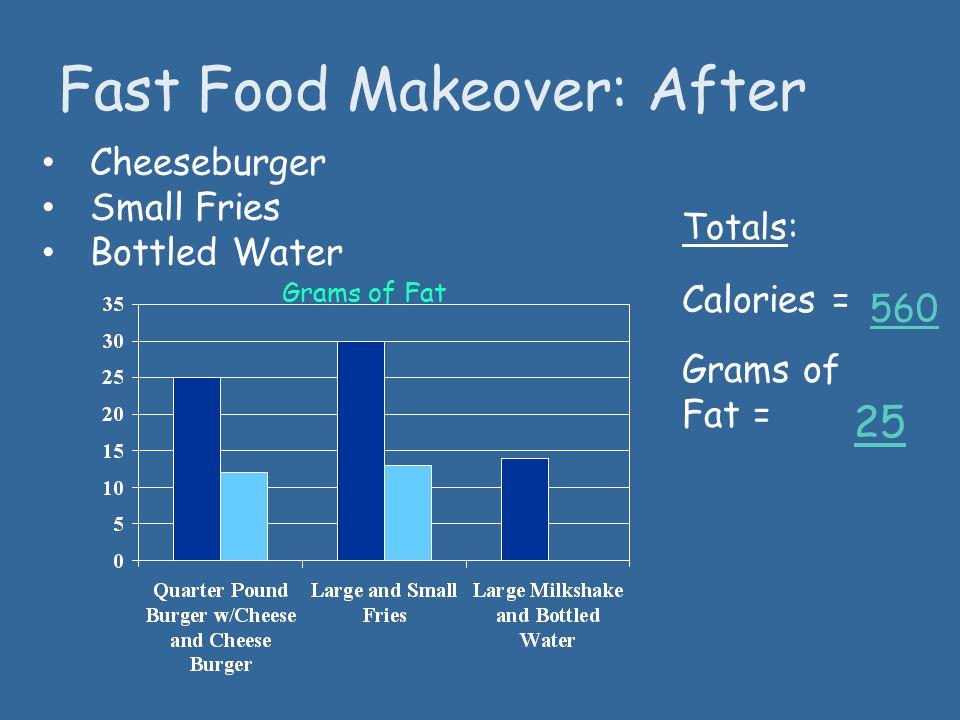 Fast Food Makeover: After