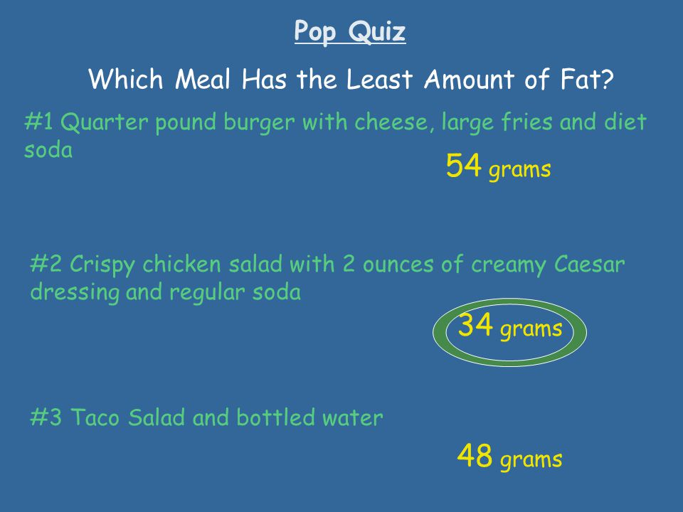 Which Meal Has the Least Amount of Fat
