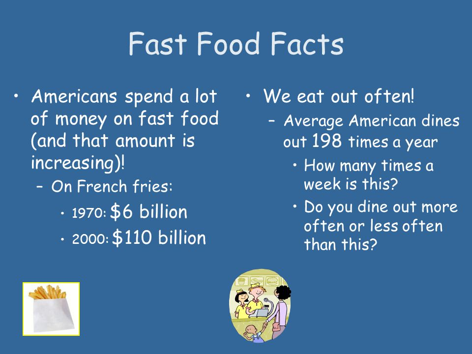 Fast Food Facts Americans spend a lot of money on fast food (and that amount is increasing)! On French fries: