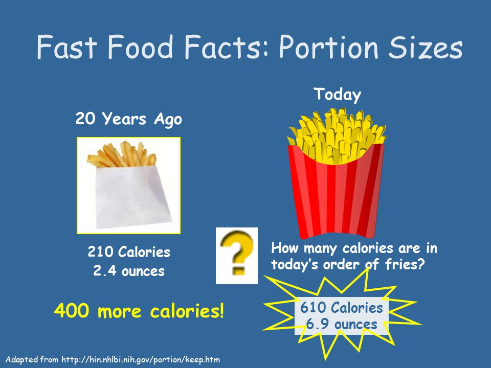 Fast Food Facts: Portion Sizes