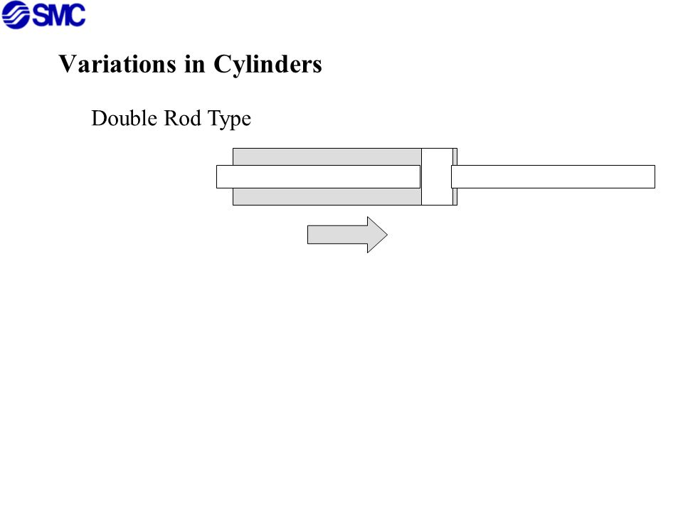Variations in Cylinders