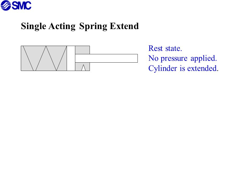 Single Acting Spring Extend Rest state. No pressure applied.