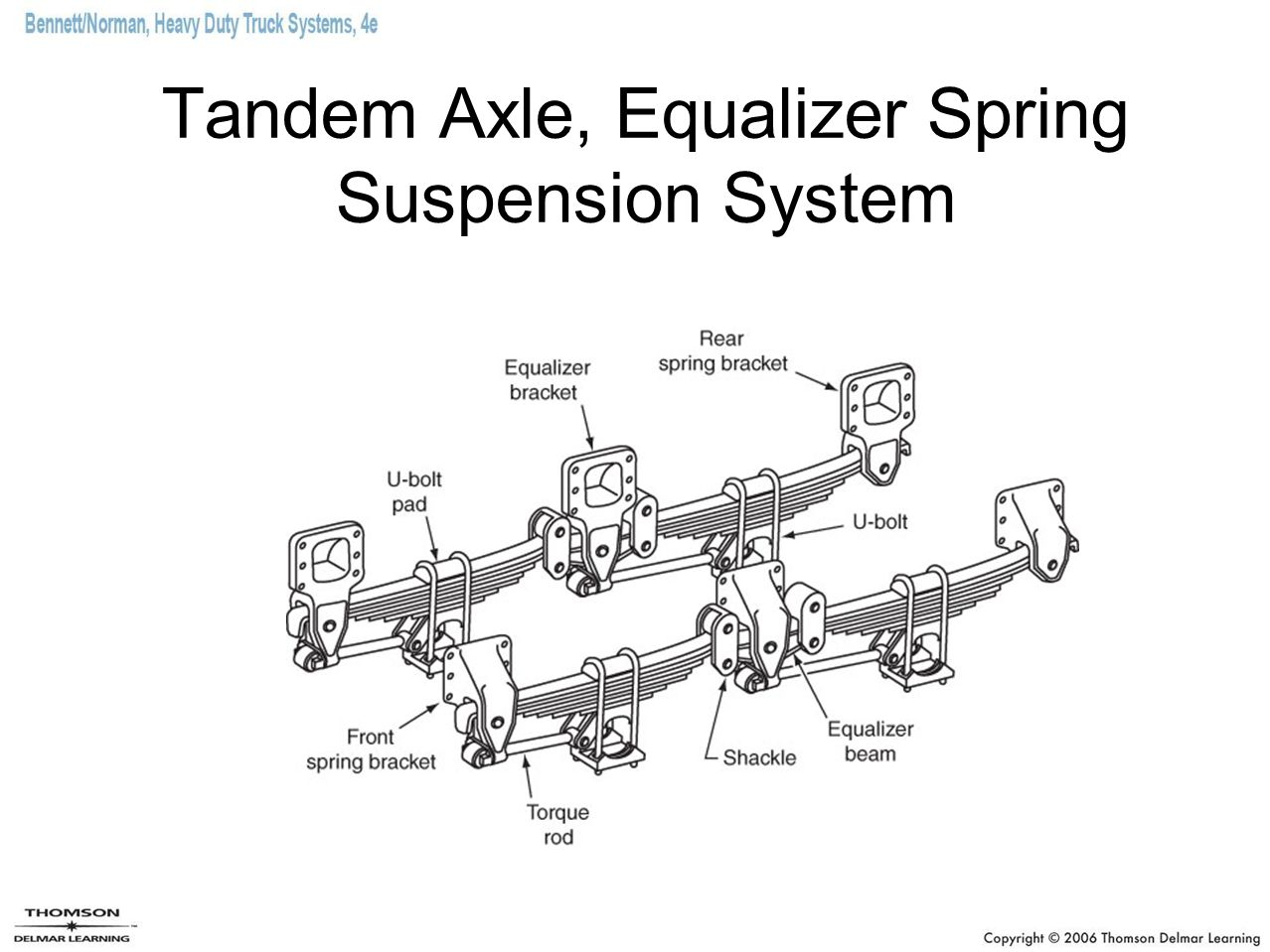 heavy duty truck rear axle parts diagram