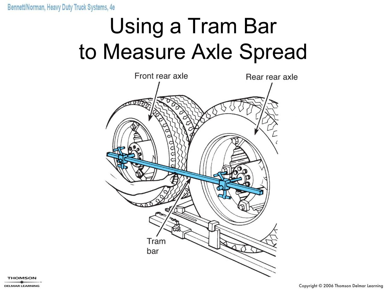 Using a Tram Bar to Measure Axle Spread