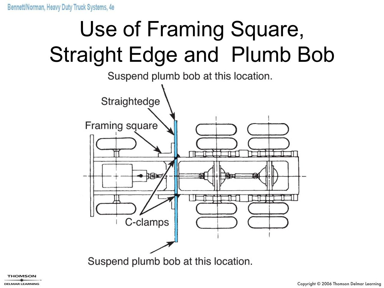 Use of Framing Square, Straight Edge and Plumb Bob
