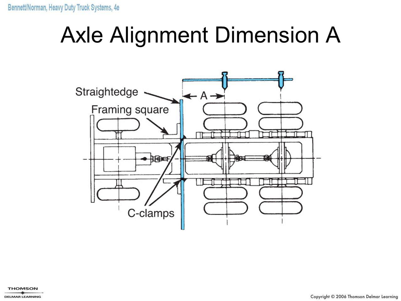 Axle Alignment Dimension A