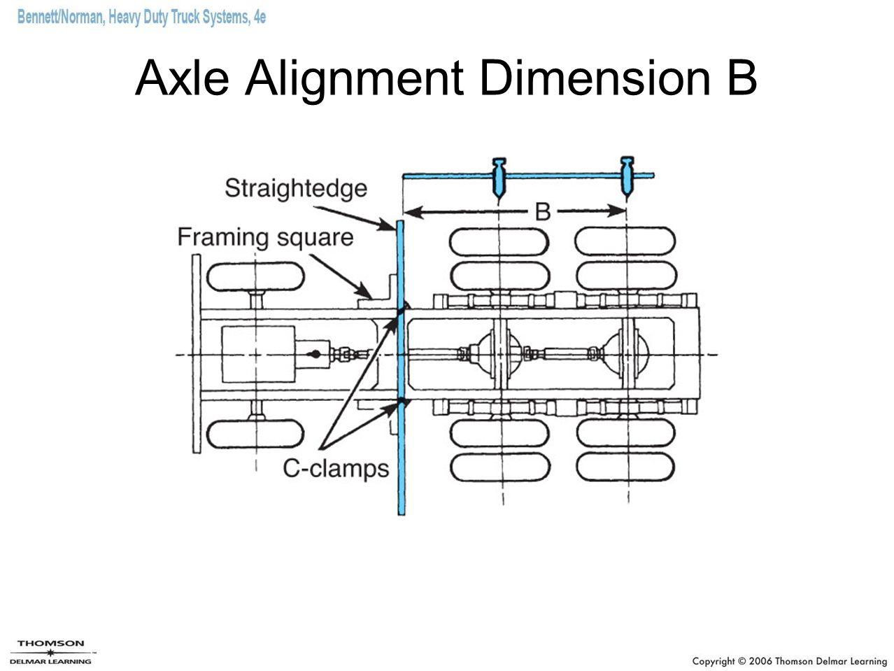 Axle Alignment Dimension B