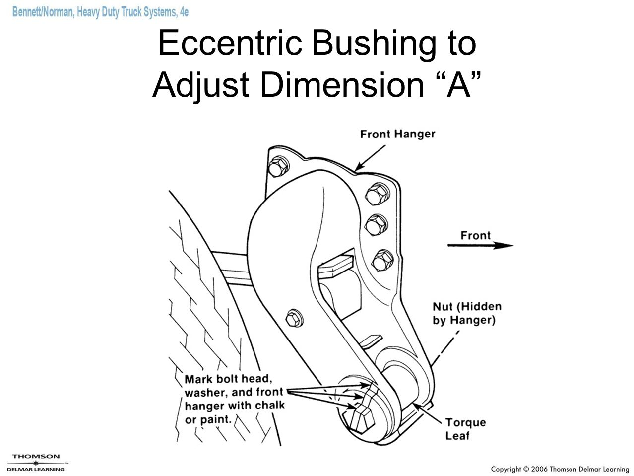 Eccentric Bushing to Adjust Dimension A