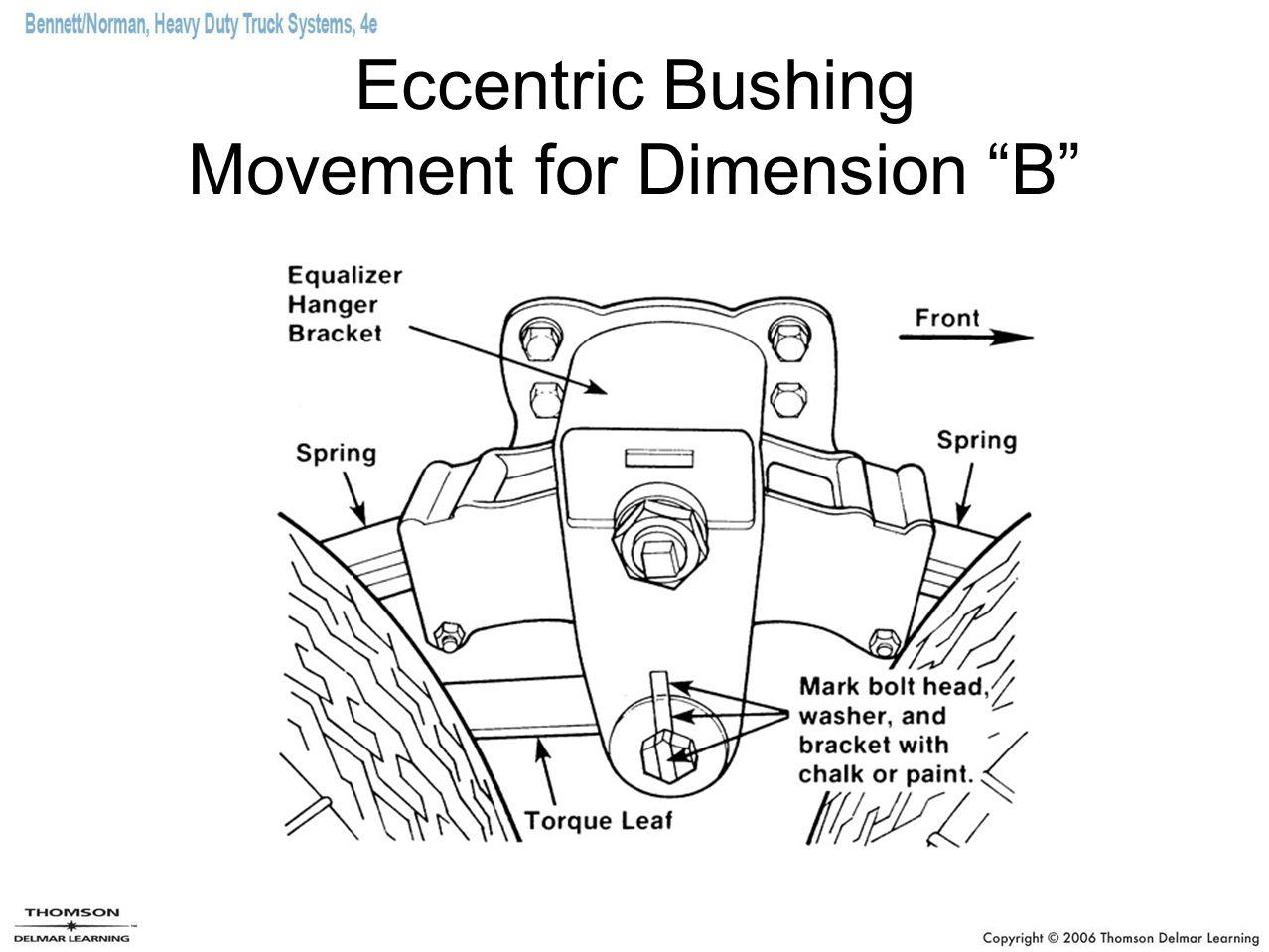 Eccentric Bushing Movement for Dimension B