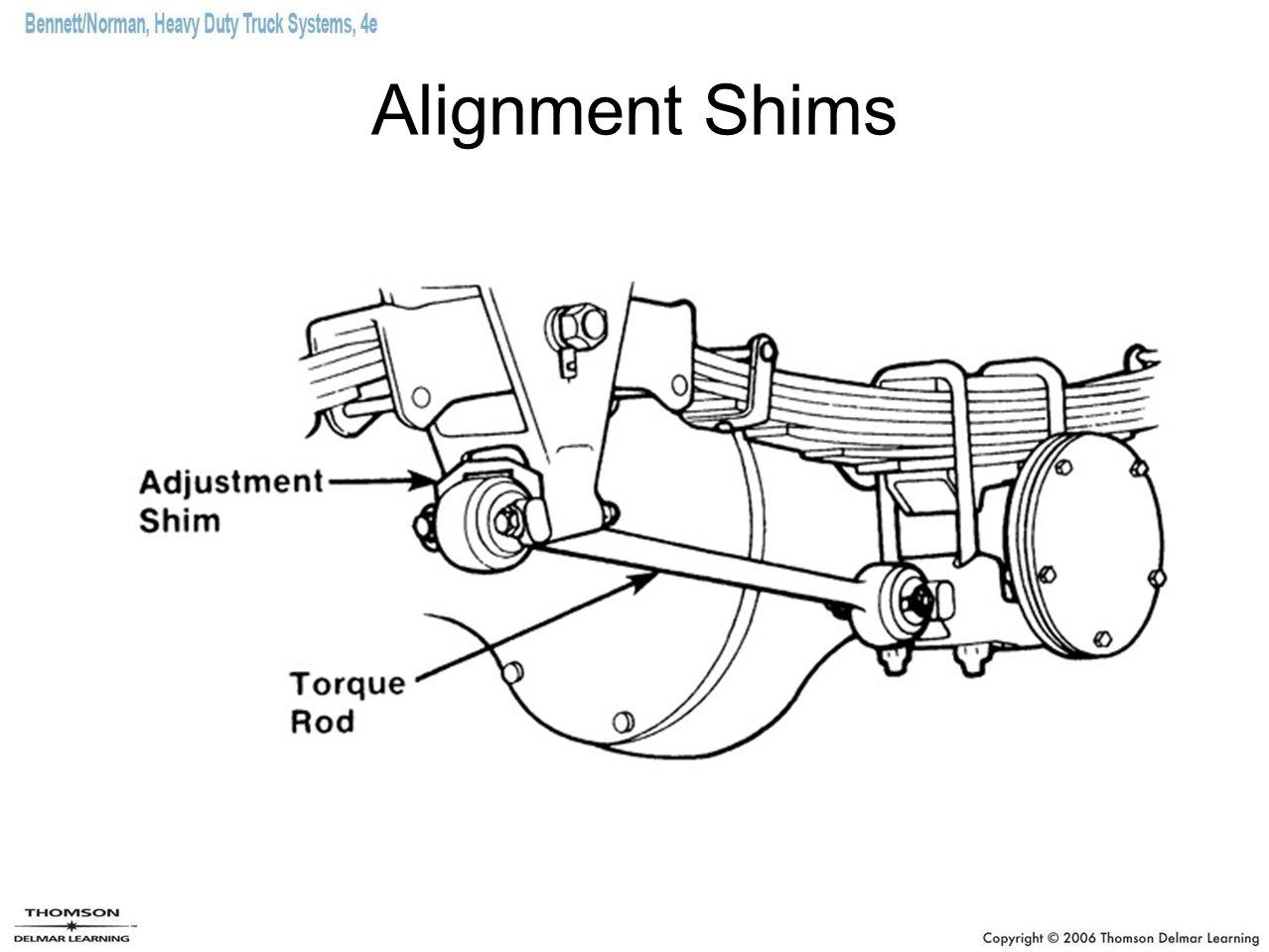 Alignment Shims