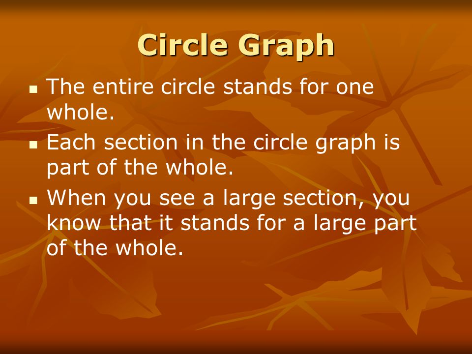 Circle Graph The entire circle stands for one whole.