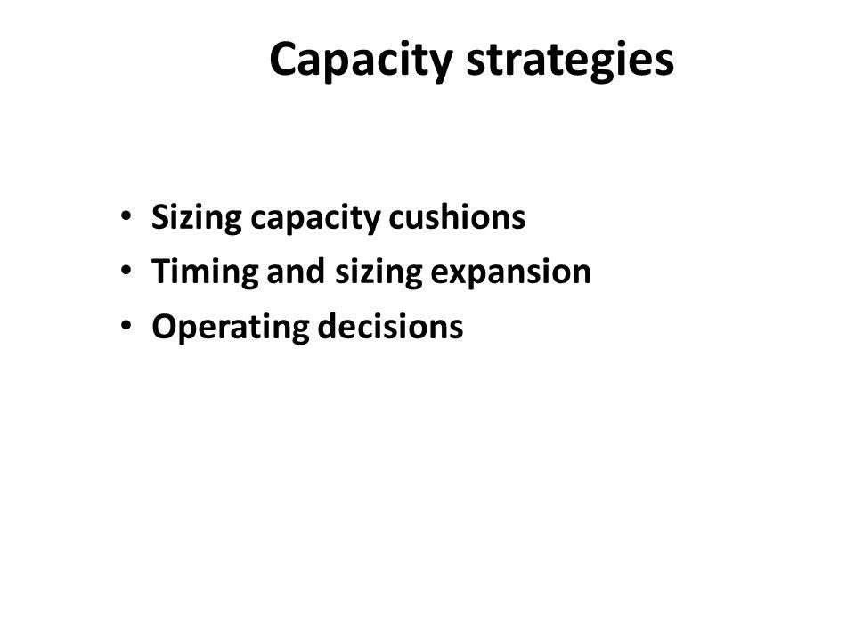 Capacity strategies Sizing capacity cushions
