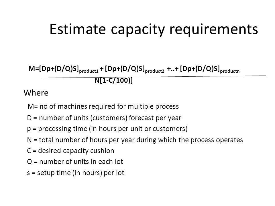 Estimate capacity requirements