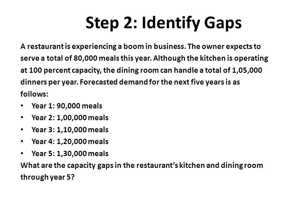 Step 2: Identify Gaps A restaurant is experiencing a boom in business. The owner expects to.