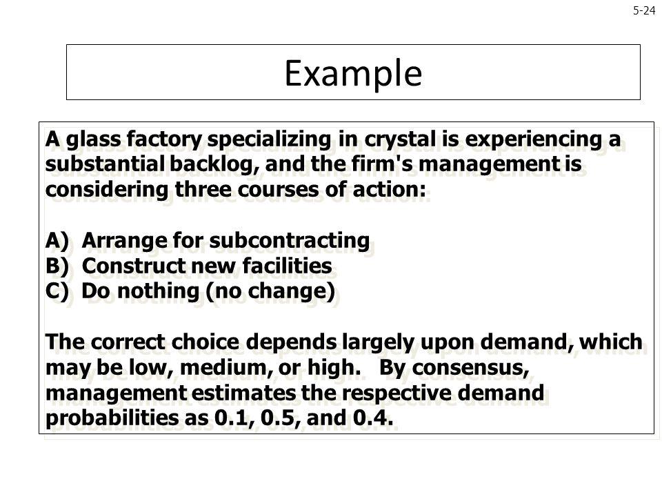 5-24 Example.