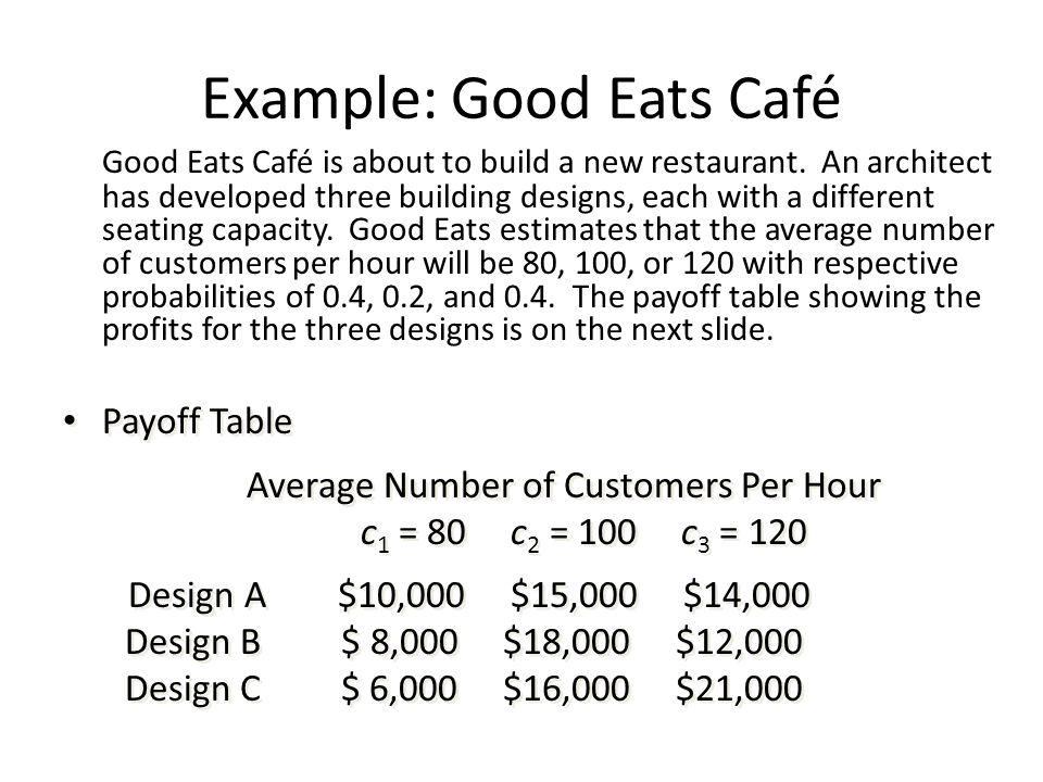 Example: Good Eats Café