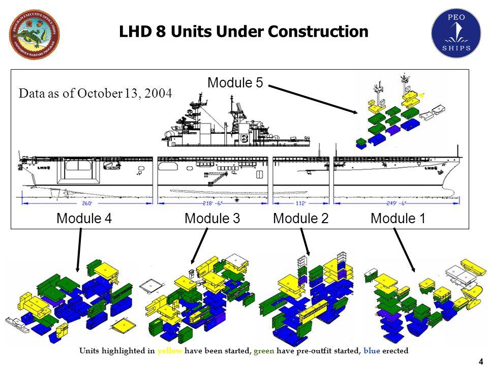 LHD 8 Units Under Construction
