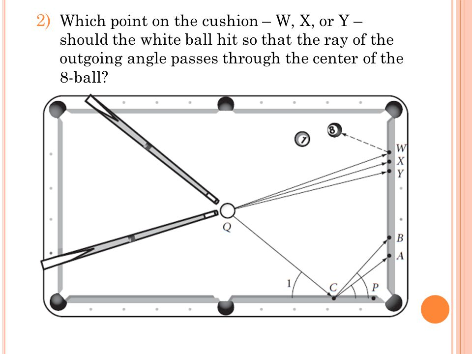 Which point on the cushion – W, X, or Y – should the white ball hit so that the ray of the outgoing angle passes through the center of the 8-ball