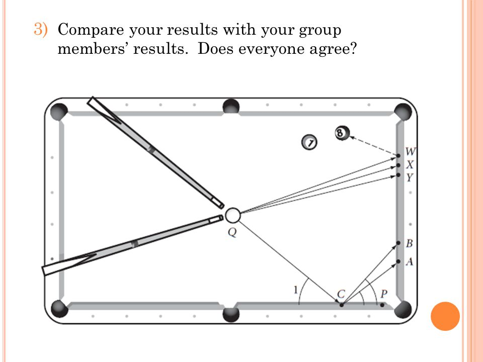 Compare your results with your group members' results