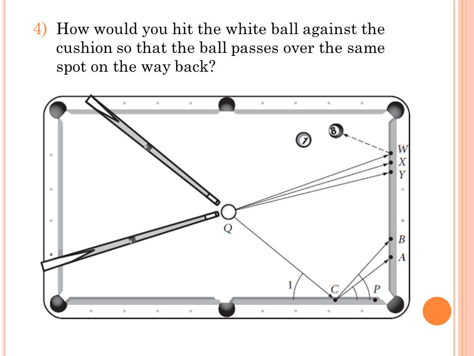 How would you hit the white ball against the cushion so that the ball passes over the same spot on the way back