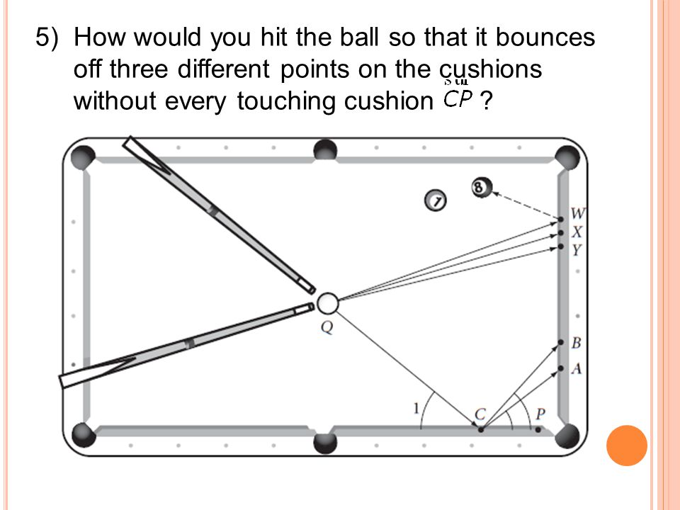 How would you hit the ball so that it bounces off three different points on the cushions without every touching cushion