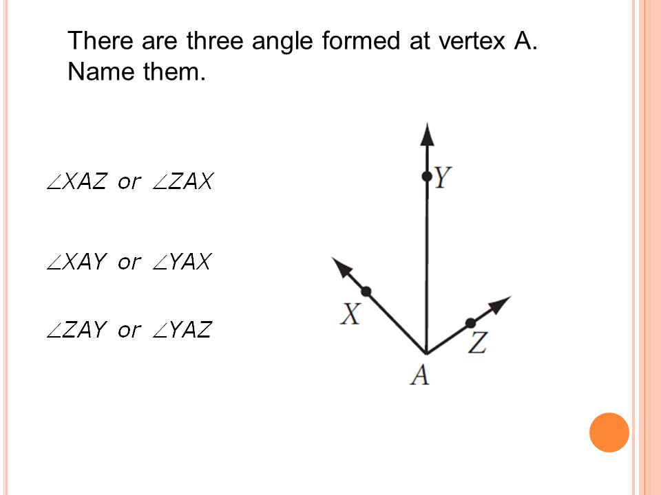 There are three angle formed at vertex A. Name them.