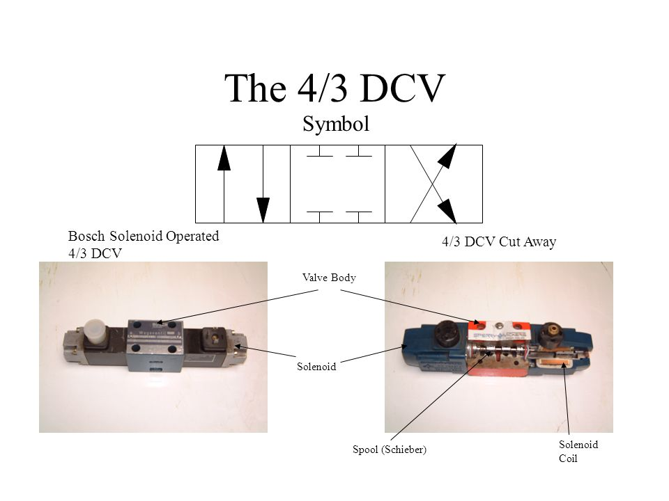 The 4/3 DCV Symbol Bosch Solenoid Operated 4/3 DCV 4/3 DCV Cut Away