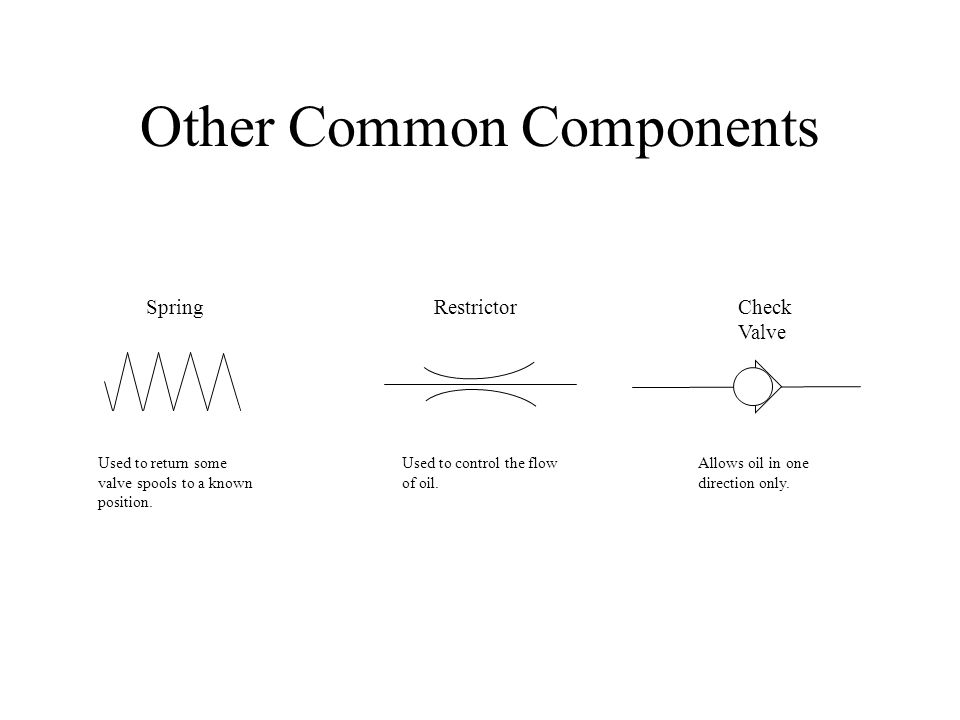 Other Common Components