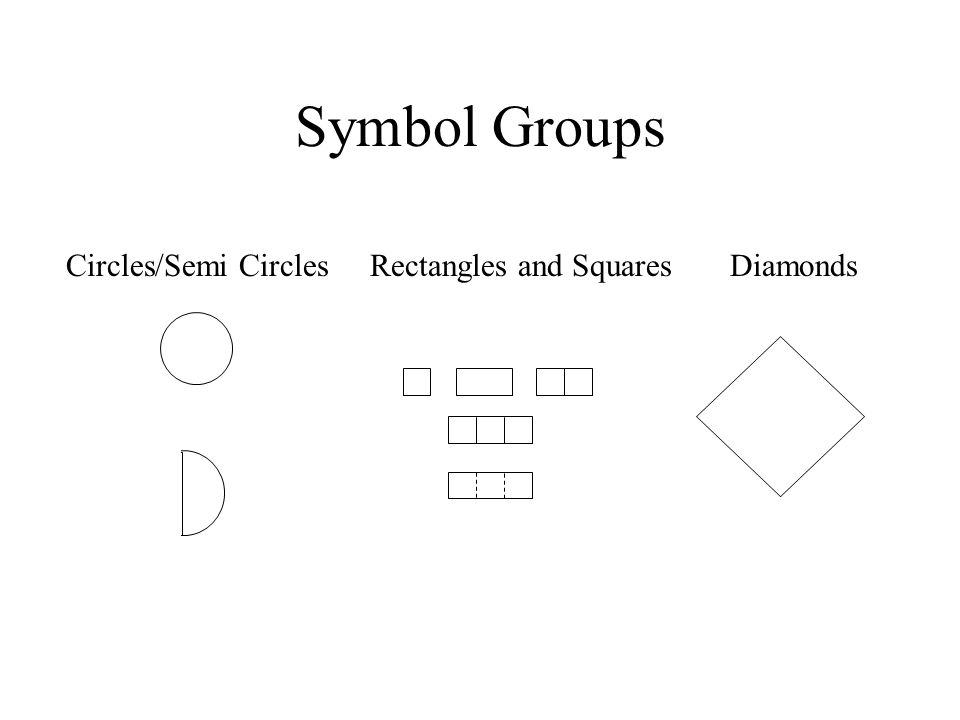 Symbol Groups Circles/Semi Circles Rectangles and Squares Diamonds