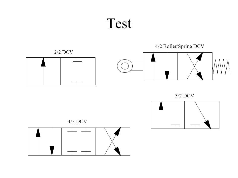 Test 4/2 Roller/Spring DCV 2/2 DCV 3/2 DCV 4/3 DCV