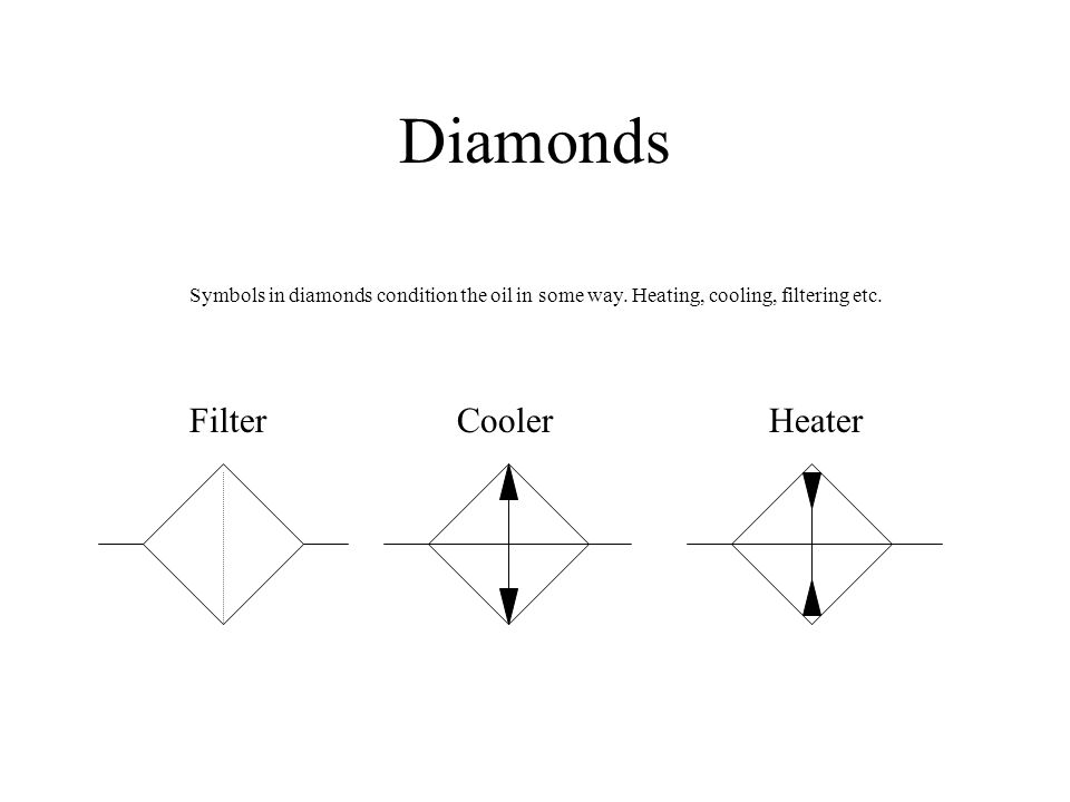 Diamonds Filter Cooler Heater