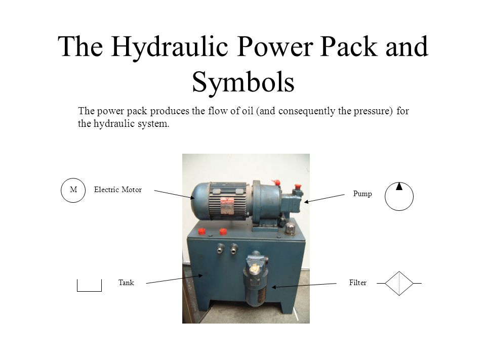 The Hydraulic Power Pack and Symbols
