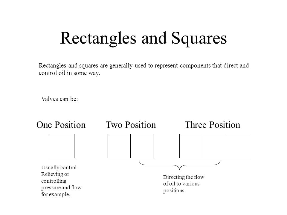 Rectangles and Squares