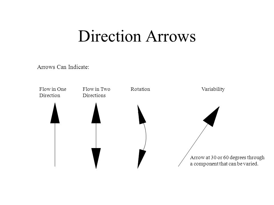 Direction Arrows Arrows Can Indicate: Flow in One Direction