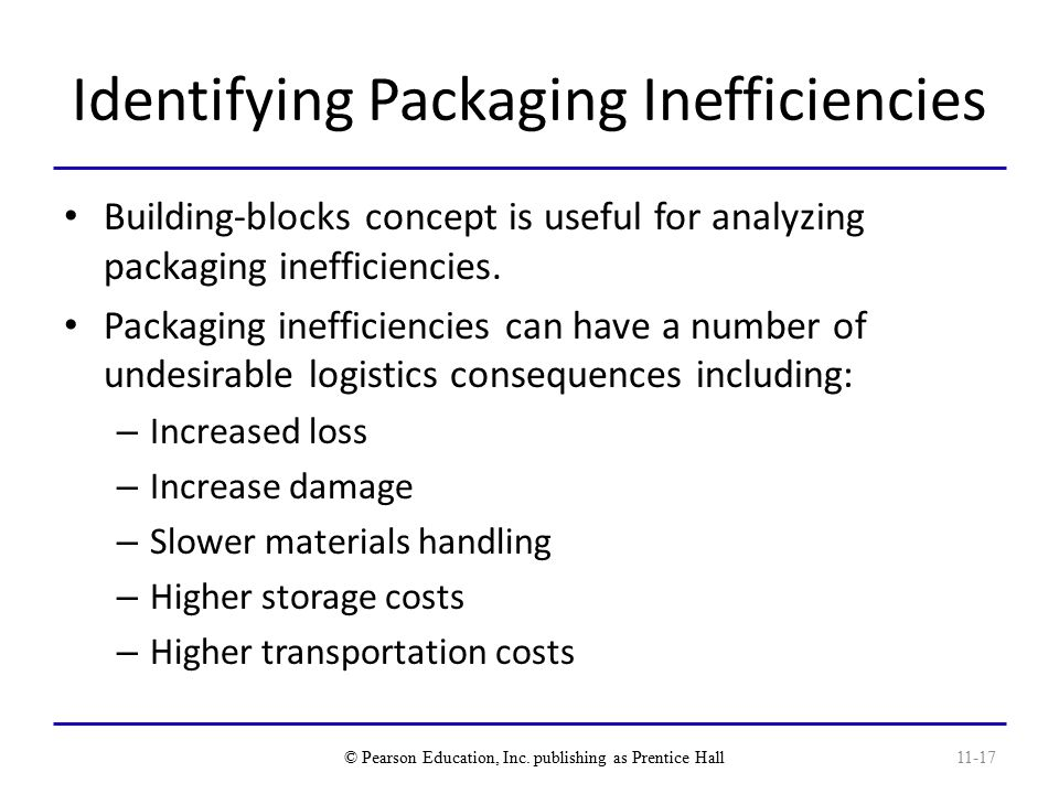 Identifying Packaging Inefficiencies