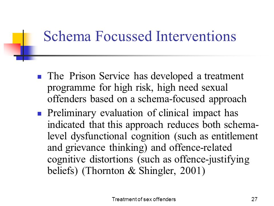 Schema Focussed Interventions
