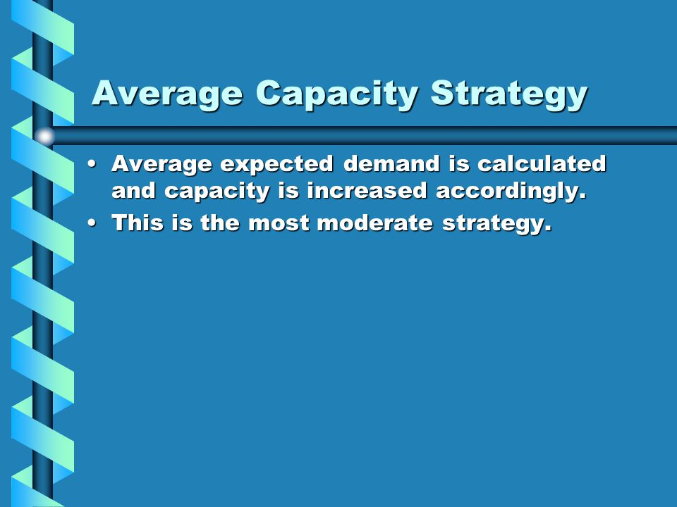 Average Capacity Strategy
