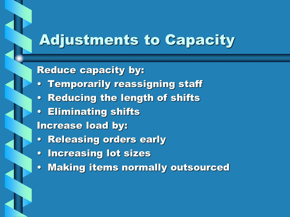 Adjustments to Capacity