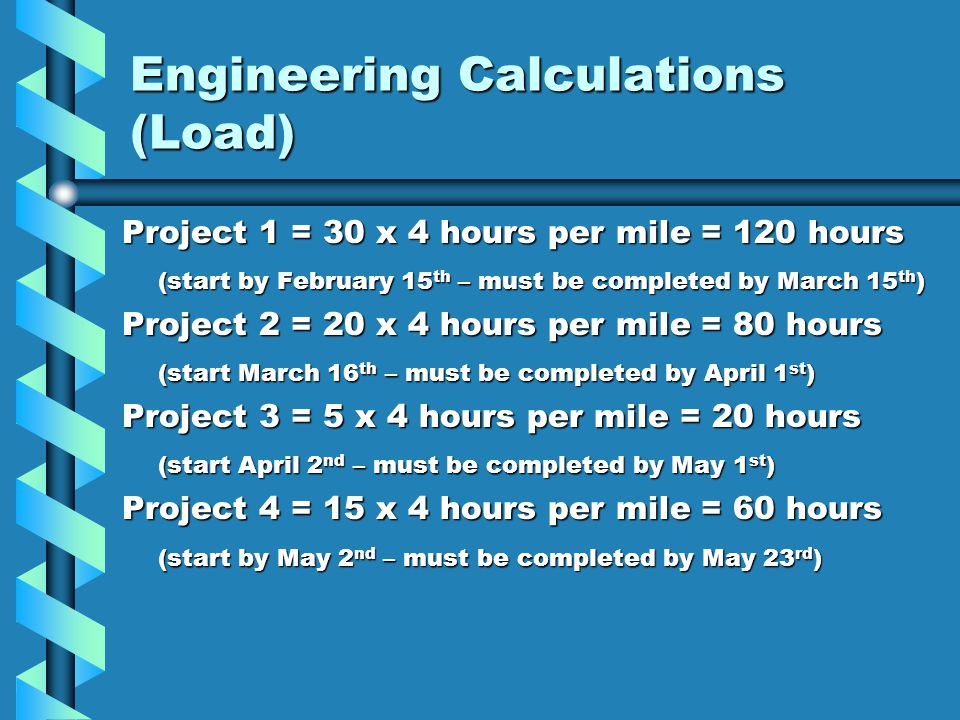 Engineering Calculations (Load)